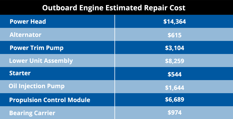 outboard-engine-estimated-repair